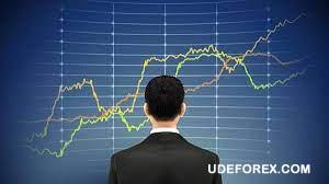 7 Profit Melaksanakan Trading selaku Pengembangan Danamu